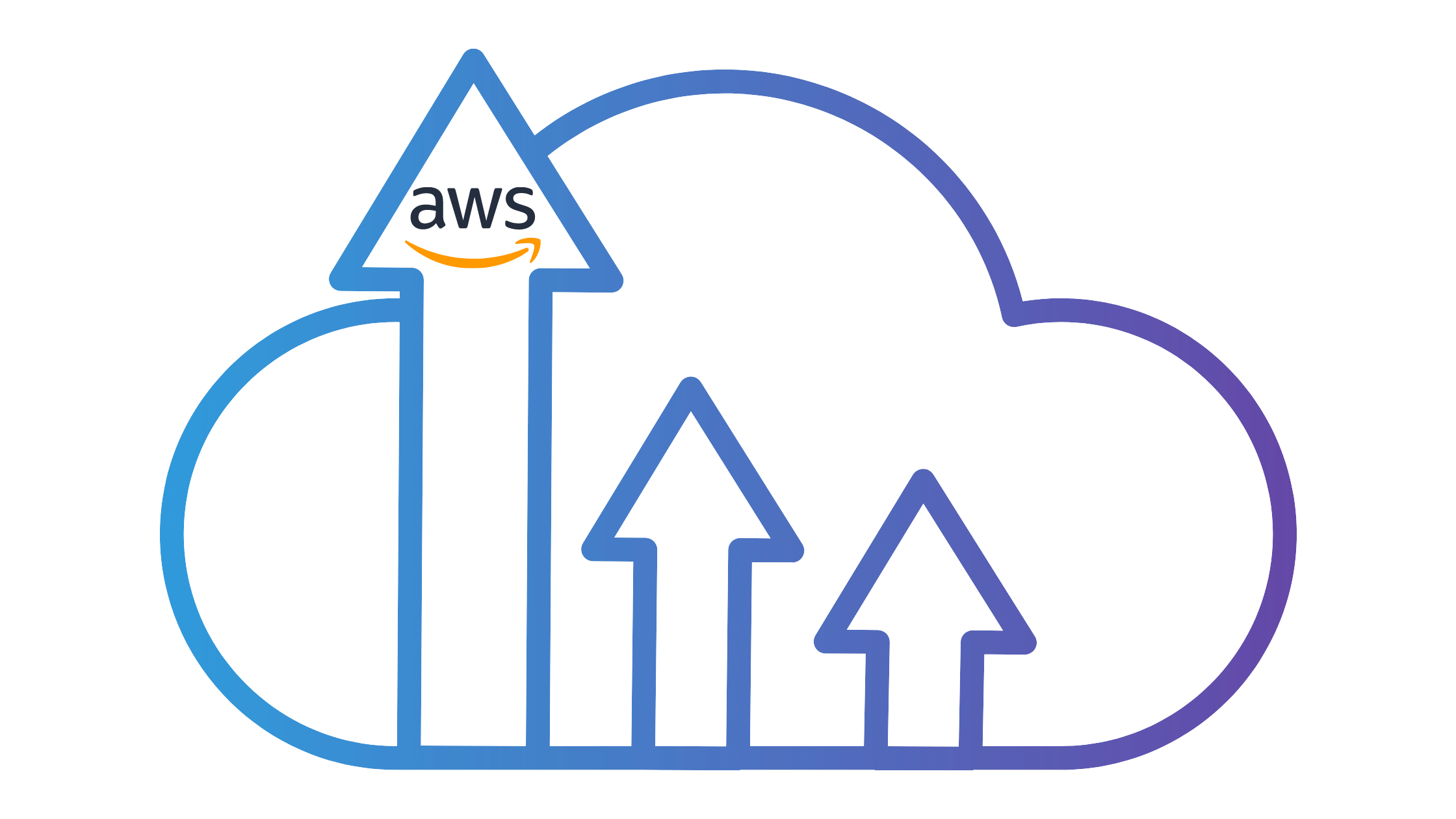 AWS Proof of Concept